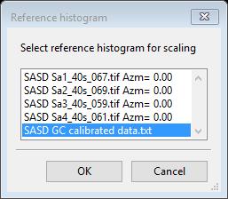 Image Processing of small angle x-ray data